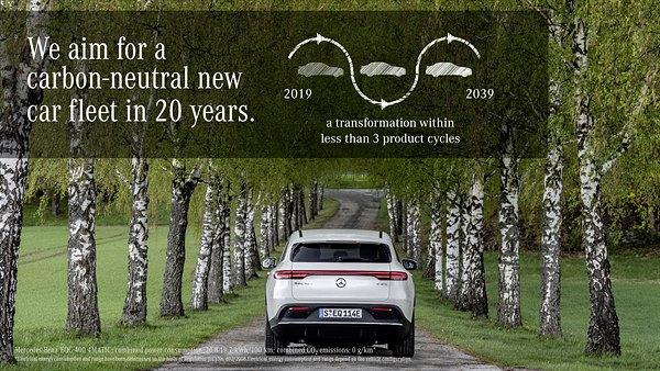 """""""Ambition2039"""": Unser Weg zu nachhaltiger Mobilität"""